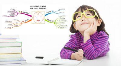 Phát triển tư duy phân loại và so sánh cho trẻ